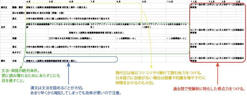 jap_plan