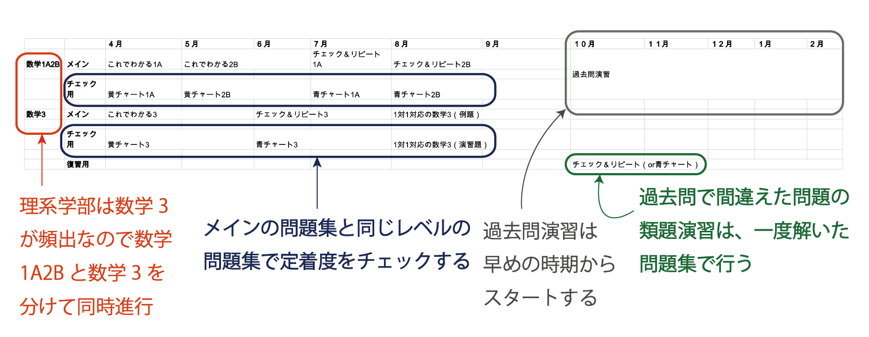 plan_math